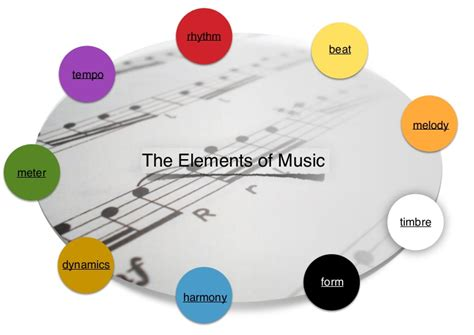 This element of music arises when pitches are vertically combined, usually in groups of three notes. Elements of music: music theory poster