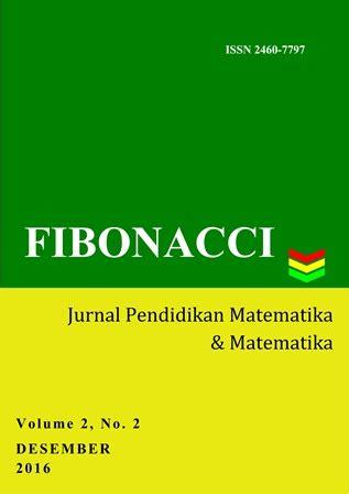 Jurnal Universitas Muhammadiyah Jakarta