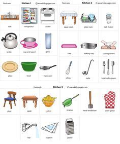 kitchen english vocabulary images english