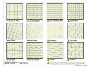 06 410 0111  The Bonding Patterns