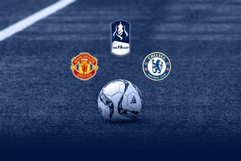 Fa Cup Quarter Final Results 2020 - Total Football