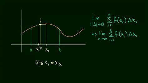 4 4 riemann sum and the definite integral