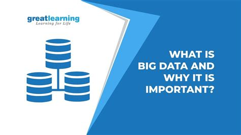What Big Data Why Important