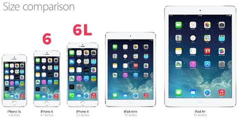 iphone 6 screen size iphone 6 screen size and resolution review in details