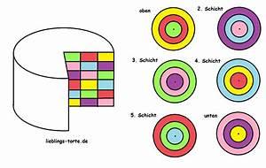 Wie Viele Löcher Hat Eine Frau : mp forum quadrate rechtecke auf schachfeld matroids ~ Lizthompson.info Haus und Dekorationen