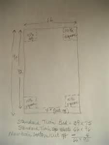 Twin Flat Sheet Measurements