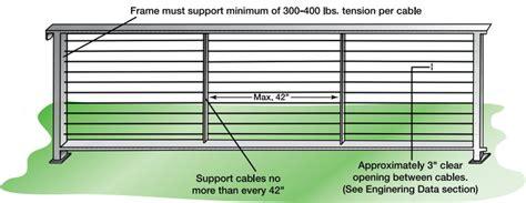 Deck Baluster Spacing Code Michigan deck baluster spacing code michigan 28 images 7 deck