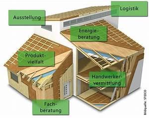Holz Im Wasser Verbauen : info und service holz und baustoffe in berlin holz ~ Lizthompson.info Haus und Dekorationen