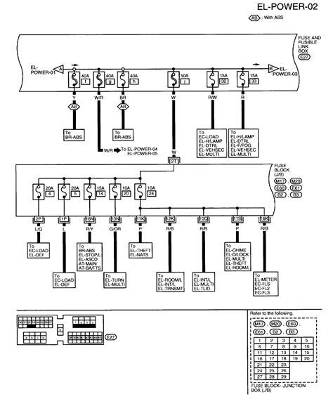 wiring diagram nissan micra k12 wiring library