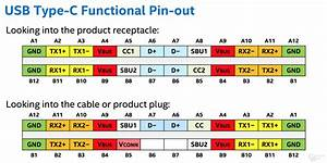 Usb Type-c Pin-belegung  Bild 1  4