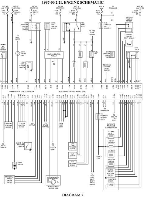 chevrolet resultados de la b 250 squeda diagramasde diagramas electronicos y diagramas