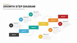 Growth Steps Template Diagram For Powerpoint And Keynote