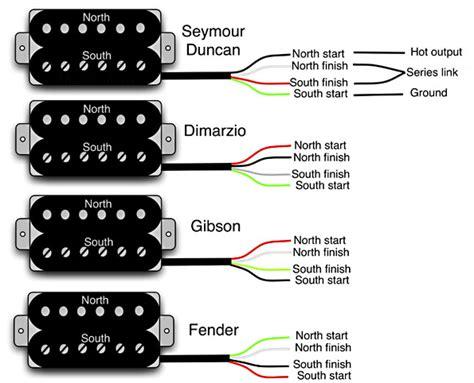 Guitar Wiring 101 guitar wiring 101 electric guitars guitars