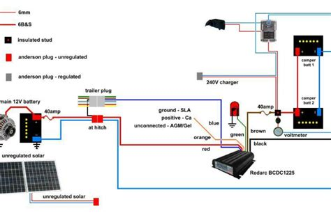 Pop Up Cer Battery Wiring Diagram by Cer Trailer 12v Setup Pop Up Cers