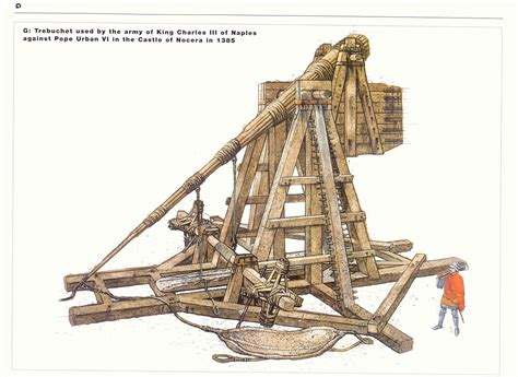 vinci siege siege weapons