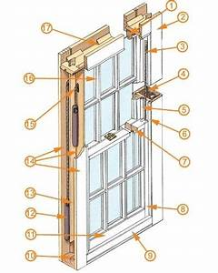 Single Hung Window Parts Diagram