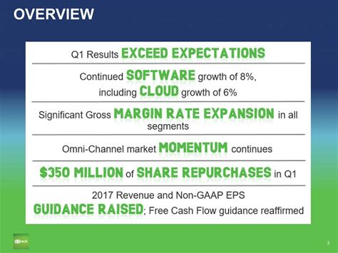 NCR Corporation 2017 Q1 - Results - Earnings Call Slides ...