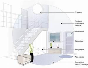 decoration hall d entree escalier With marvelous photo amenagement terrasse exterieur 5 decoration montee descaliers