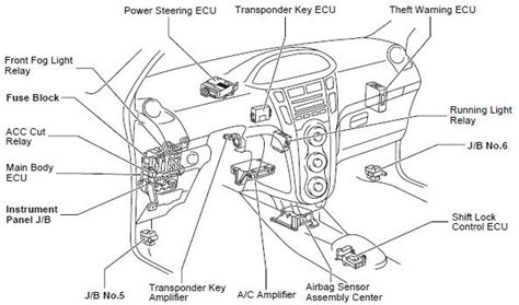 toyota yaris 2007 car wiring diagram circuit wiring diagrams
