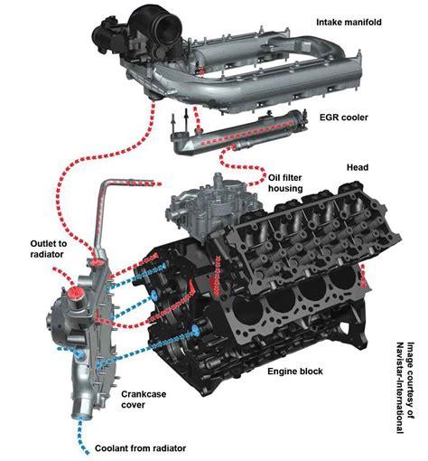 similiar ford 6 0 engine diagram keywords ford 6 4 diesel engine diagram besides ford f550 7 3 powerstroke 4x4