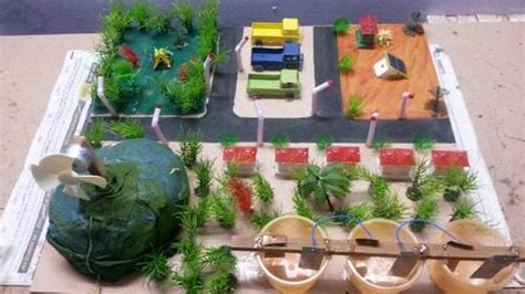 hybrid eco project model  science project   model
