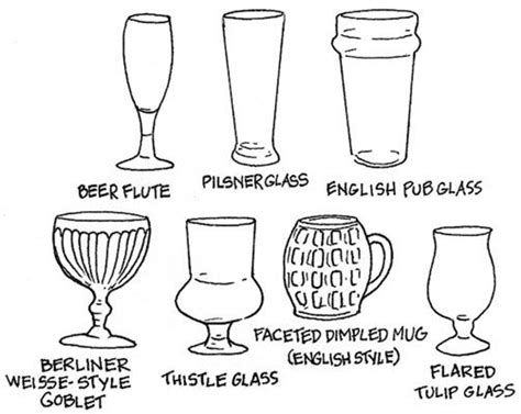 Nice Line Drawing Chart For Beer Glasses. Way To Go Beer