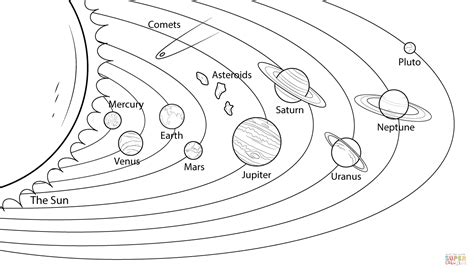solar system clipart black and white solar system model coloring page free printable coloring