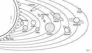 Printable Solar System Outline - Pics about space