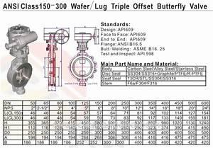 Ansi Class 150 Lug Triple Offset Butterfly Valve