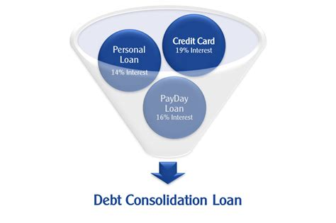Debt Consolidation Loans  Loansuite Pty Ltd. North Carolina Divorce Attorneys. Image Optimization For The Web. Personal Reputation Management. Dui Lawyer Virginia Beach Plumbers In Katy Tx. Pimsleur Method English Austin Computer Parts. Chiropractic Practice Management. Masters Degree Courses In Usa. Miami Beach Self Storage Cost Of Toyota Camry