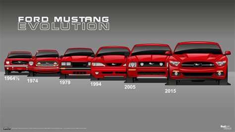 Generation 6 Mustang by 6 Generation Ford Mustang Family Photo Shows Pony Car