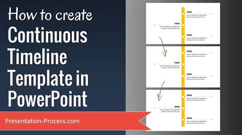 create continuous timeline template  powerpoint