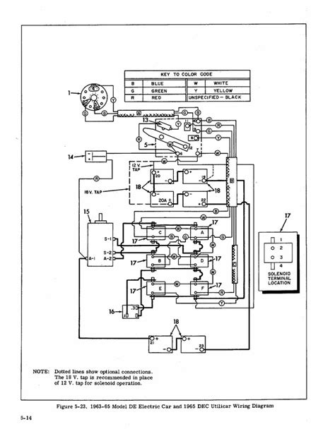 Harley Davidson Golf Cart Wiring Diagram Pdf by Amf Panel Wiring Diagram Pdf Wiring Library
