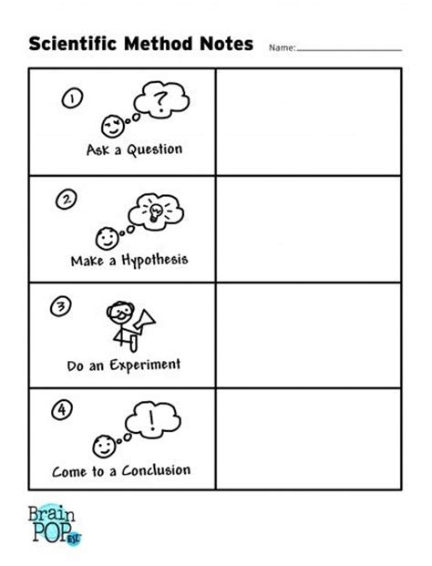 scientific method sheet that is not confusing science