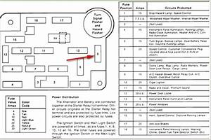 1999 Ford Explorer Radio Wiring Diagram