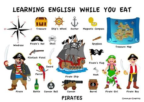 Barco Pirata En Ingles by Pirates Piratas Vocabulario Ingl 233 S Pinterest