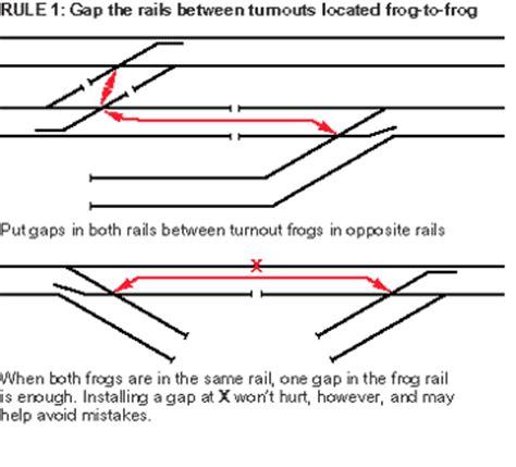 wiring kato turnouts  wiring diagram