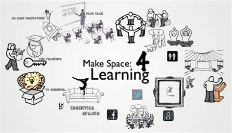 Make Space by Make Space 4 Learning Teachers Tool Kit Make Space 4