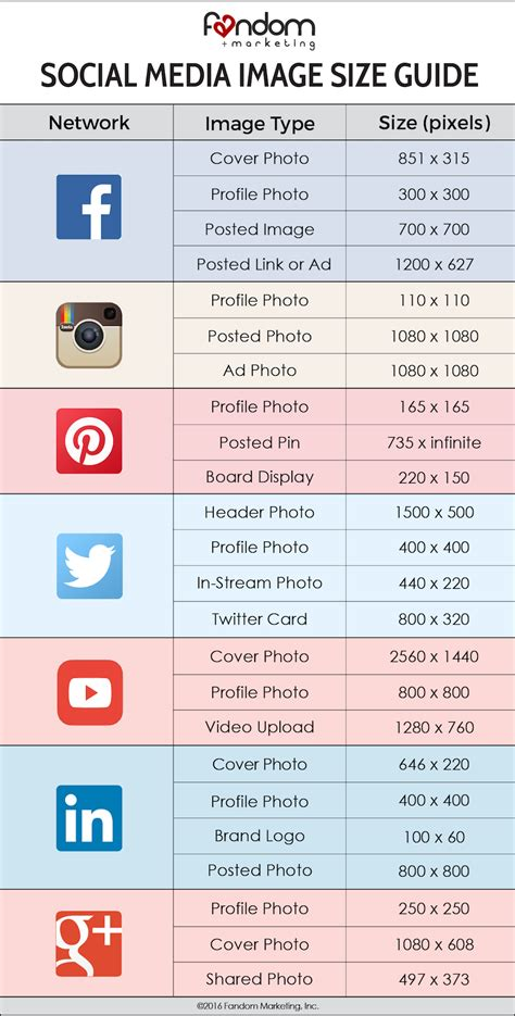 Image Size For Post Social Media Image Size Guide Brands With Fans