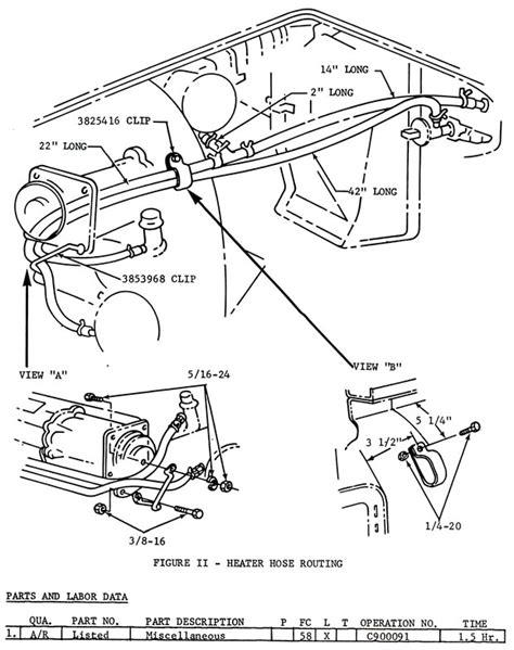 Corvette Service Bulletin Heater Hose Routing