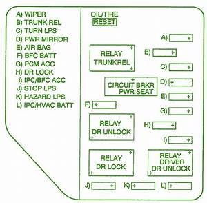 1999 Oldsmobile Alero Fuse Box Diagram  U2013 Auto Fuse Box Diagram