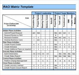 Ms Excel Chart Templates Sle Raci Chart 7 Free Documents In Pdf Word Excel