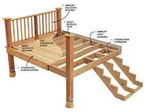 small above ground deck plans luck on selling your home this summer things i