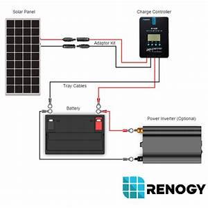 100 Watt 12 Volt Monocrystalline Solar Starter Kit W   Mppt Charge Controller