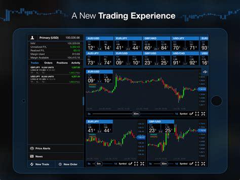 best currency trading app forex trading app best yvydarajyxix web fc2