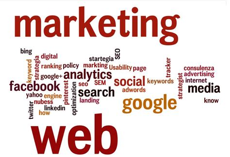E Marketing Websites - web marketing come 232 cambiato il modo di fare pubblicit 224
