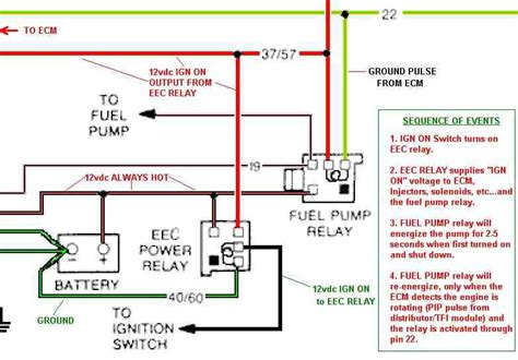 Fuel Pump Wiring Ford Mustang Forum