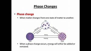 chemistry 12.4 KMT phase changes - YouTube