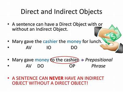 Direct Indirect Objects Dangling Modifiers Prepositional Object
