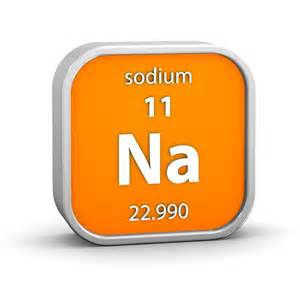 what is sodium in soil information on sodium in soil and